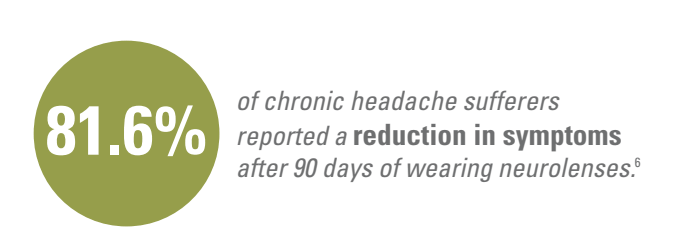 neurolens statistic